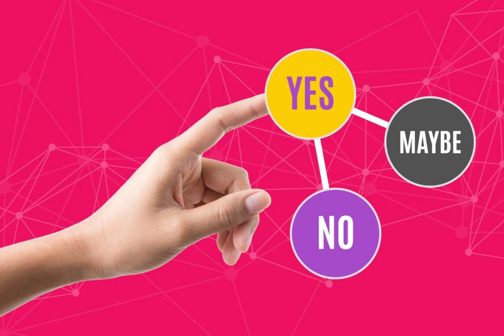Yes/No/Maybe Diagram